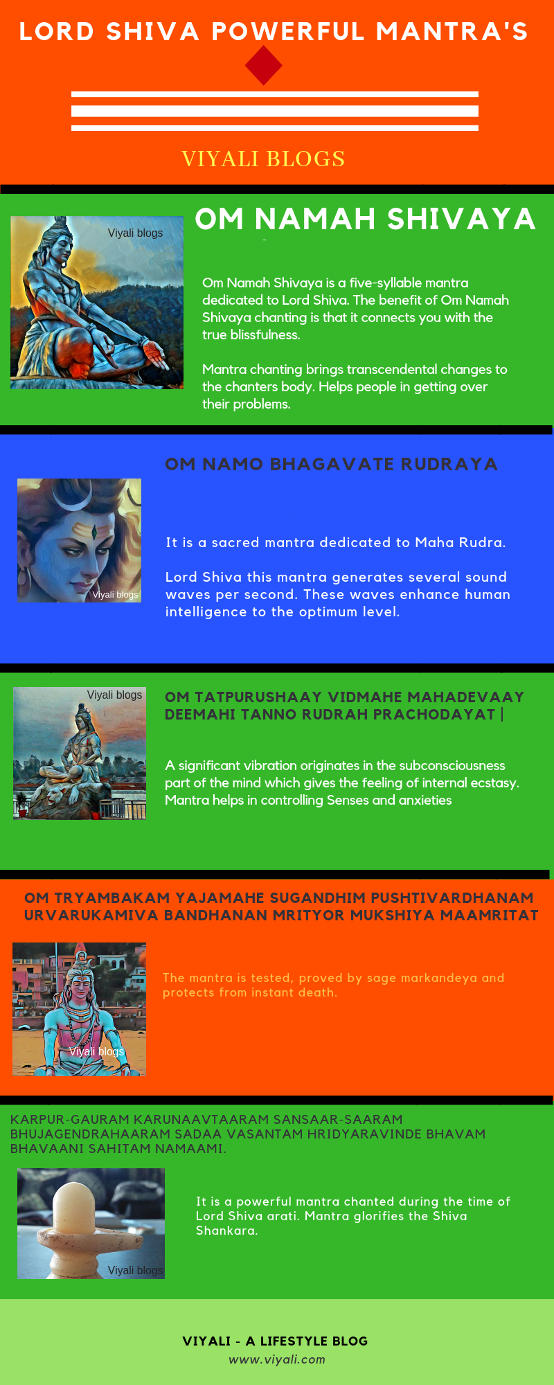 Lord shiva powerful mantra